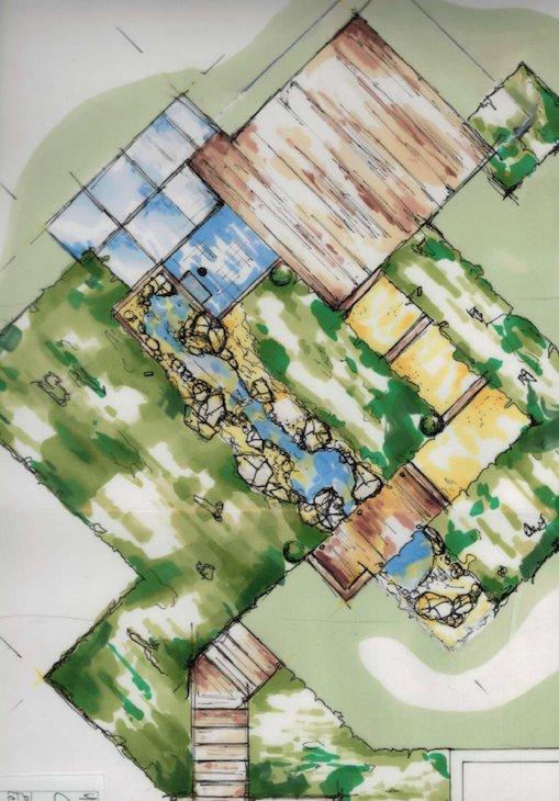 Plan les jardins de la vallée
